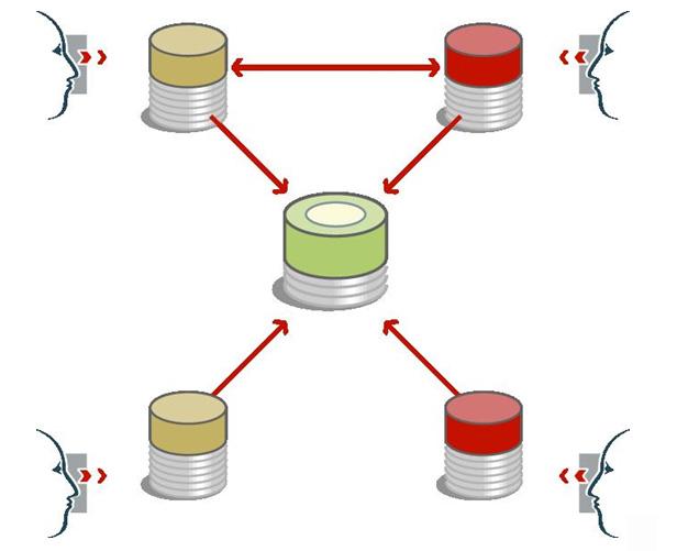 系统拓扑结构图如下